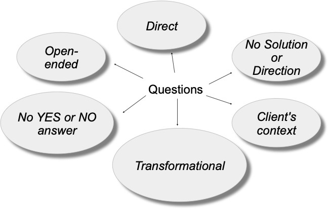 Transformational Questions